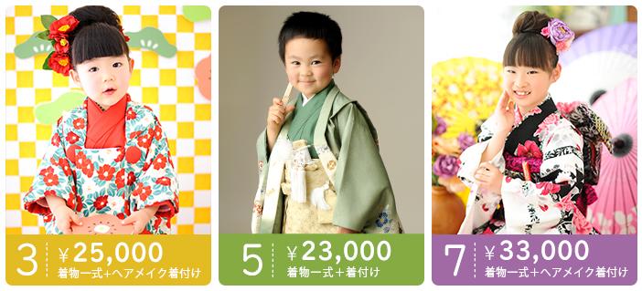 3歳5歳7歳それぞれのレンタル料金